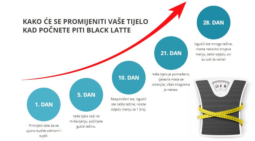 black latte 3