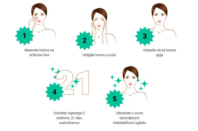 kako se koristi renew krema